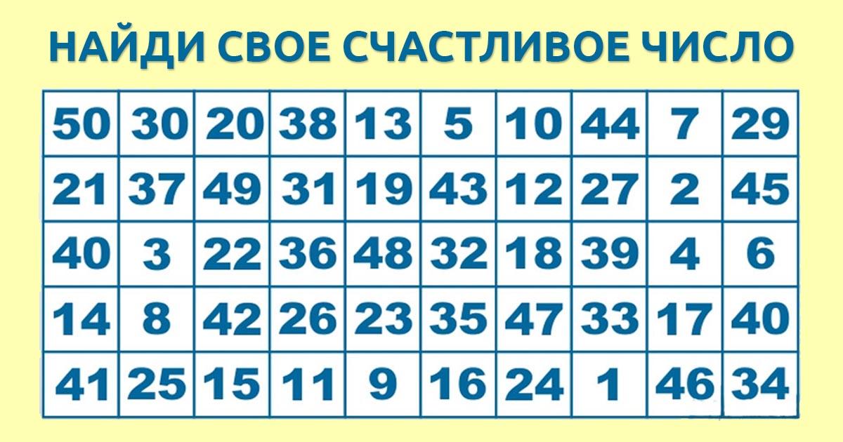 тест с цифрами