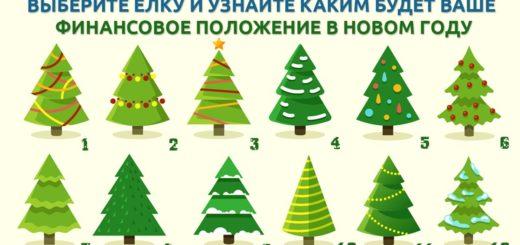 тест «Новогодняя ёлка»
