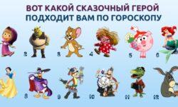 Увлекательный тест: знак зодиака и герои мультфильмов